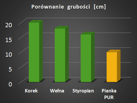 wykres_gorny